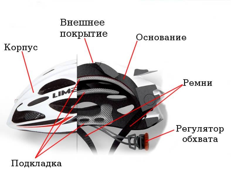 Как выбрать велошлем, их виды, размеры и назначение