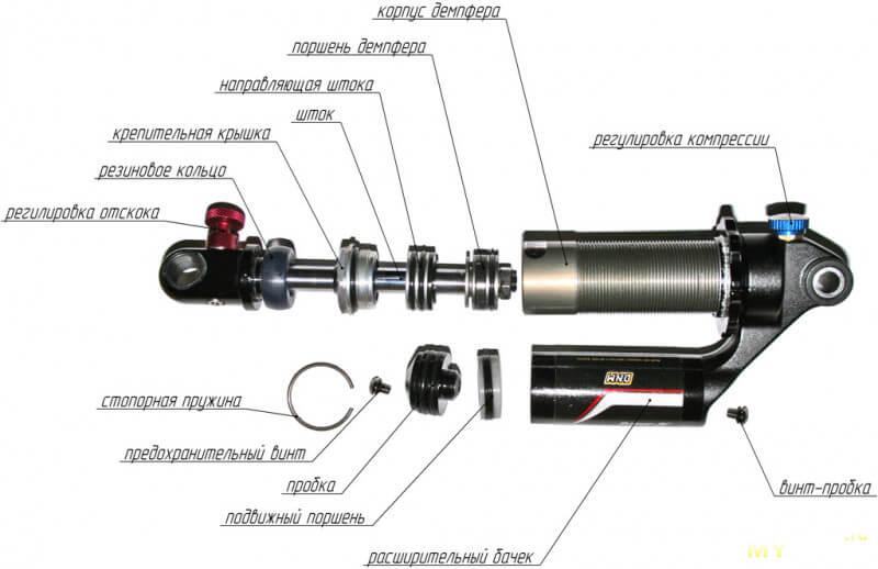 Задний амортизатор его устройство,настройка и ремонт