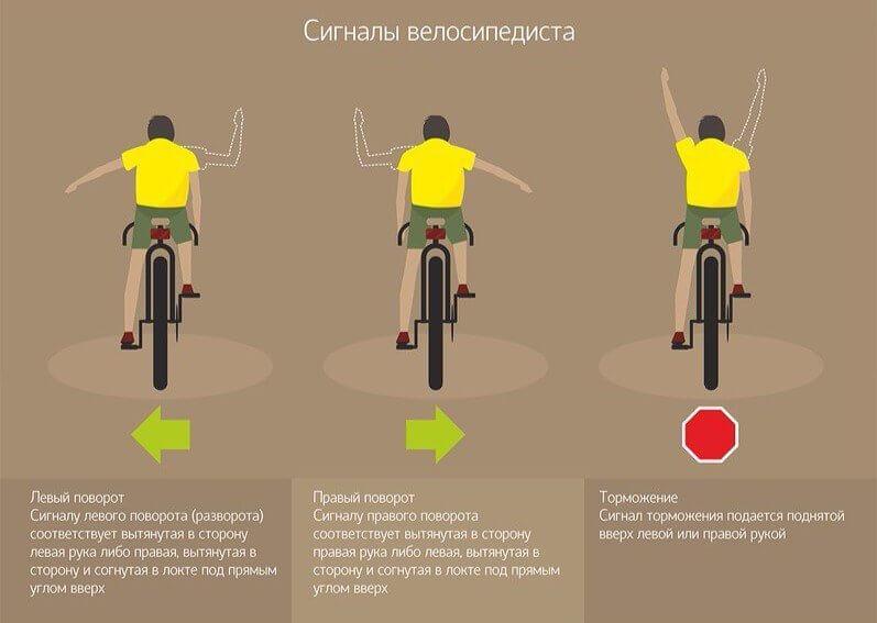ПДД для велосипедистов в 2019 году. На что нужно обратить внимание?